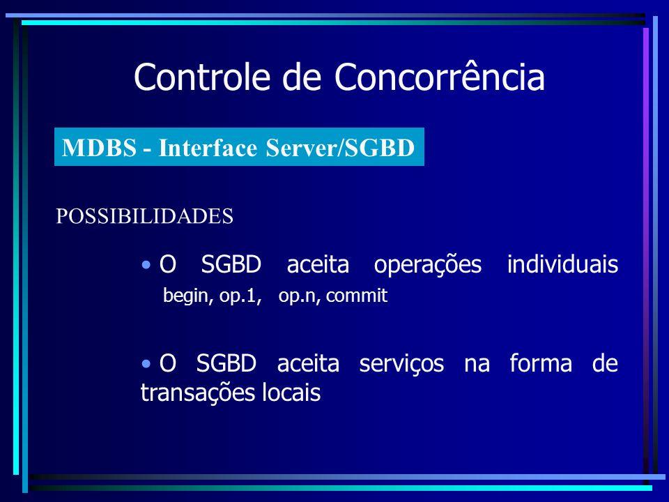 Controle de Concorrência MDBS - Interface Server/SGBD O SGBD aceita operações individuais begin, op.1, op.n, commit O SGBD aceita serviços na forma de