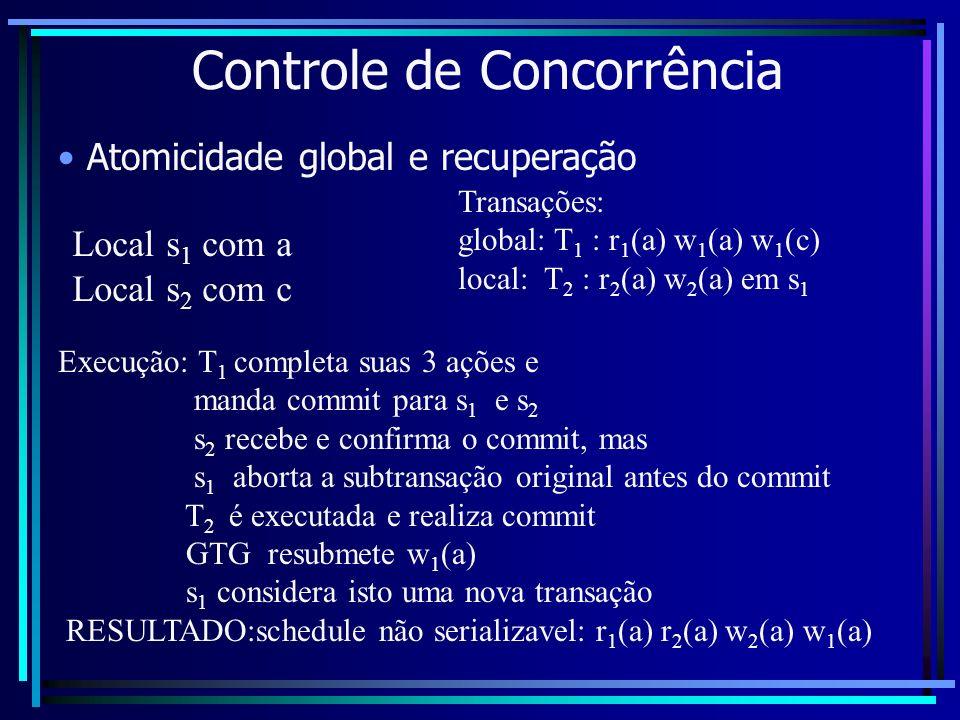 Controle de Concorrência Atomicidade global e recuperação Local s 1 com a Local s 2 com c Transações: global: T 1 : r 1 (a) w 1 (a) w 1 (c) local: T 2