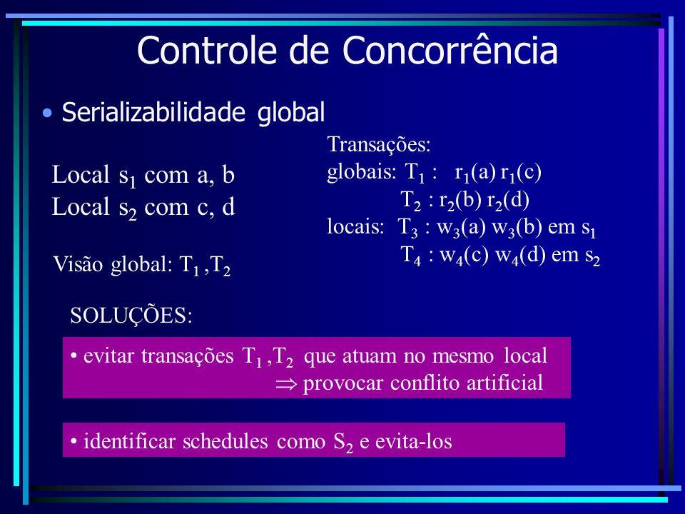Controle de Concorrência Serializabilidade global Local s 1 com a, b Local s 2 com c, d Transações: globais: T 1 : r 1 (a) r 1 (c) T 2 : r 2 (b) r 2 (