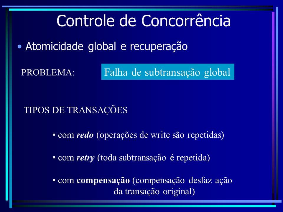 Controle de Concorrência Atomicidade global e recuperação PROBLEMA: Falha de subtransação global TIPOS DE TRANSAÇÕES com redo (operações de write são