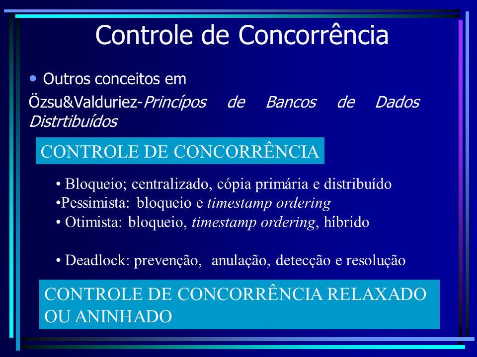 Controle de Concorrência Outros conceitos em Özsu&Valduriez-Princípos de Bancos de Dados Distrtibuídos CONTROLE DE CONCORRÊNCIA Bloqueio; centralizado