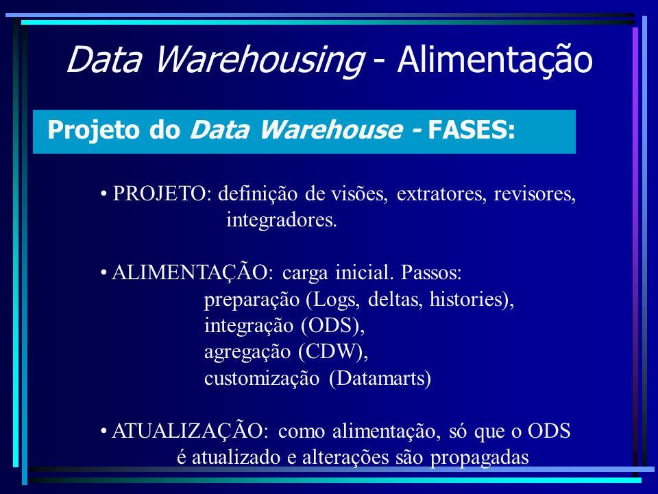 Data Warehousing - Alimentação Projeto do Data Warehouse - FASES: PROJETO: definição de visões, extratores, revisores, integradores. ALIMENTAÇÃO: carg