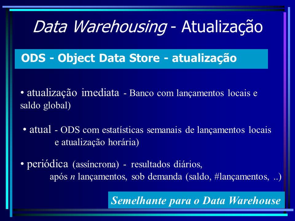 Data Warehousing - Atualização ODS - Object Data Store - atualização atualização imediata - Banco com lançamentos locais e saldo global) atual - ODS c