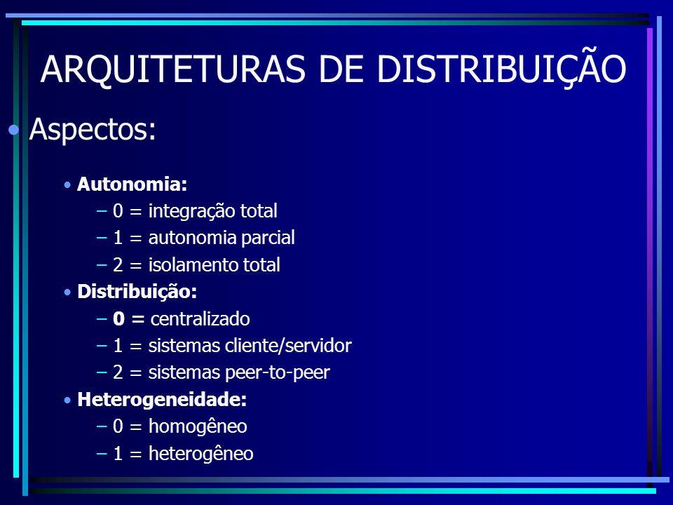 ARQUITETURAS DE DISTRIBUIÇÃO Aspectos: Autonomia: – 0 = integração total – 1 = autonomia parcial – 2 = isolamento total Distribuição: – 0 = centraliza