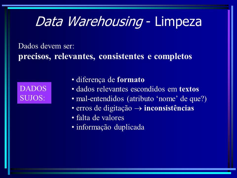 Data Warehousing - Limpeza Dados devem ser: precisos, relevantes, consistentes e completos DADOS SUJOS: diferença de formato dados relevantes escondid