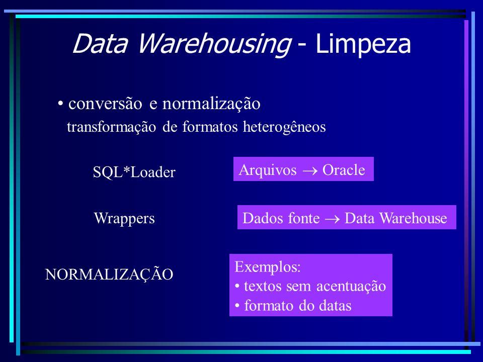 Data Warehousing - Limpeza conversão e normalização transformação de formatos heterogêneos SQL*Loader Arquivos Oracle Wrappers Dados fonte Data Wareho
