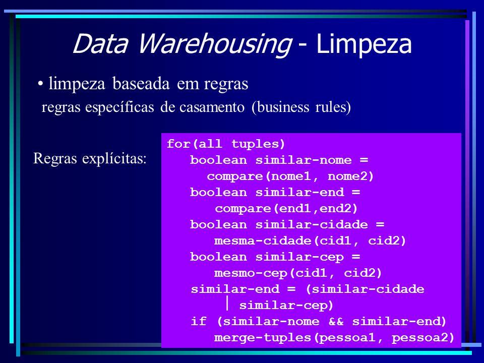 Data Warehousing - Limpeza limpeza baseada em regras regras específicas de casamento (business rules) Regras explícitas: for(all tuples) boolean simil