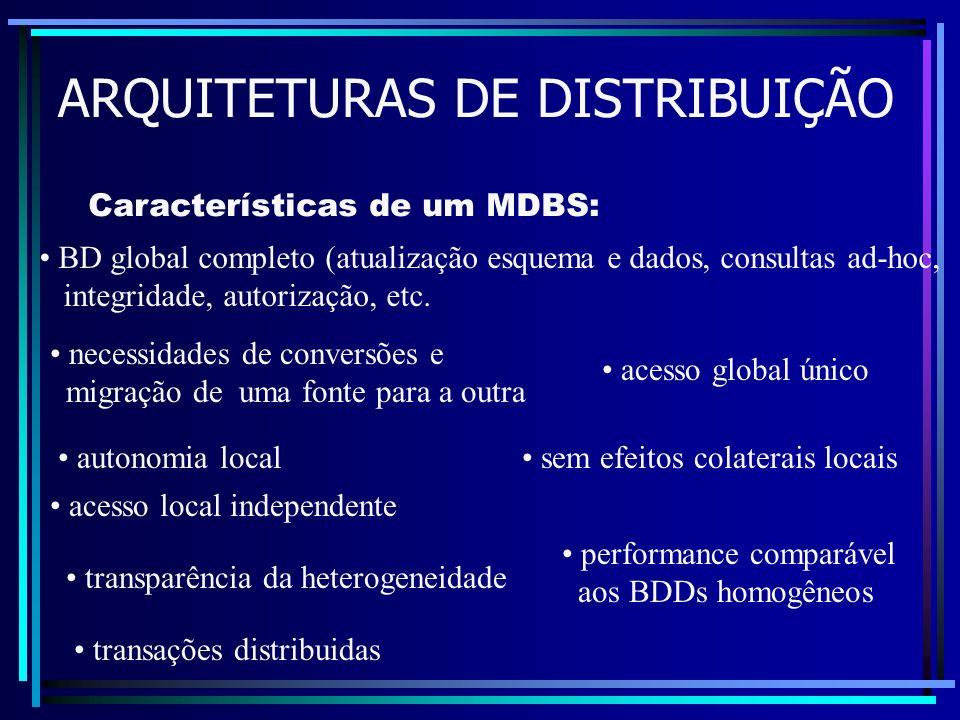 ARQUITETURAS DE DISTRIBUIÇÃO Características de um MDBS: necessidades de conversões e migração de uma fonte para a outra autonomia local acesso local