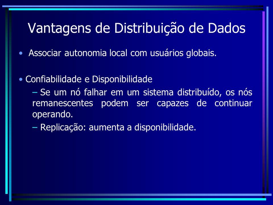 Vantagens de Distribuição de Dados Associar autonomia local com usuários globais. Confiabilidade e Disponibilidade – Se um nó falhar em um sistema dis