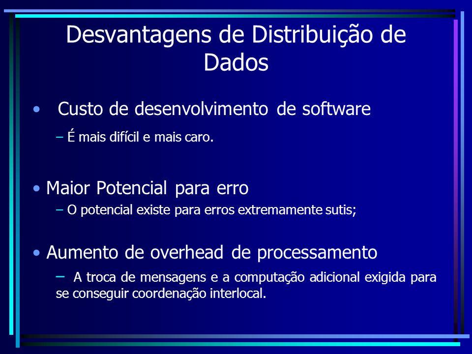 Desvantagens de Distribuição de Dados Custo de desenvolvimento de software – É mais difícil e mais caro. Maior Potencial para erro – O potencial exist