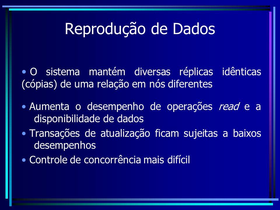 Reprodução de Dados O sistema mantém diversas réplicas idênticas (cópias) de uma relação em nós diferentes Aumenta o desempenho de operações read e a