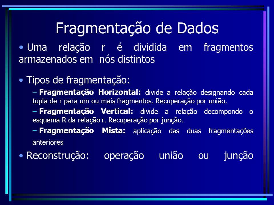 Fragmentação de Dados Uma relação r é dividida em fragmentos armazenados em nós distintos Tipos de fragmentação: – Fragmentação Horizontal: divide a r