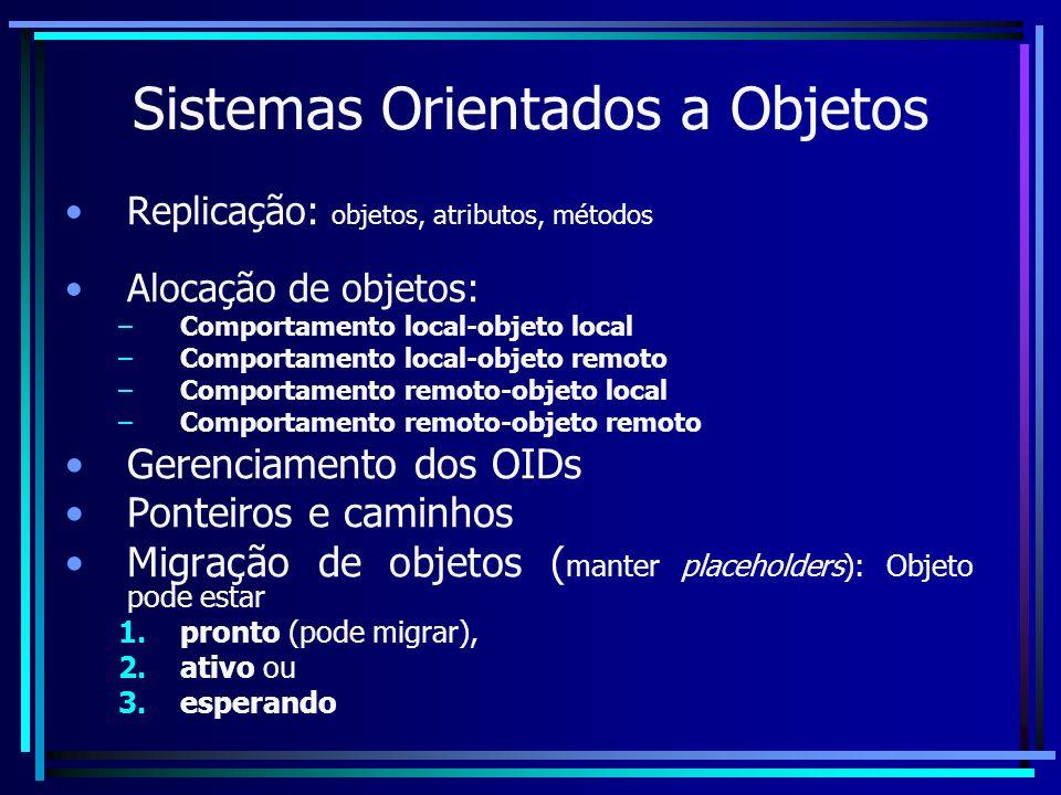 Sistemas Orientados a Objetos Replicação: objetos, atributos, métodos Alocação de objetos: –Comportamento local-objeto local –Comportamento local-obje