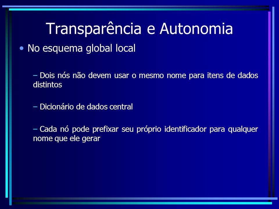 Transparência e Autonomia No esquema global local – Dois nós não devem usar o mesmo nome para itens de dados distintos – Dicionário de dados central –