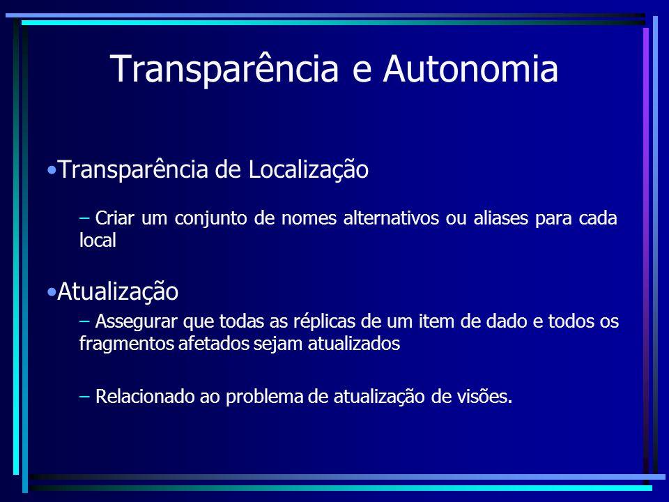 Transparência e Autonomia Transparência de Localização – Criar um conjunto de nomes alternativos ou aliases para cada local Atualização – Assegurar qu
