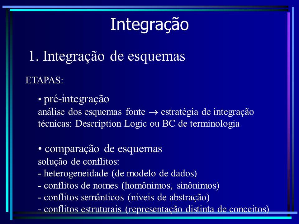Integração 1. Integração de esquemas ETAPAS: pré-integração análise dos esquemas fonte estratégia de integração técnicas: Description Logic ou BC de t