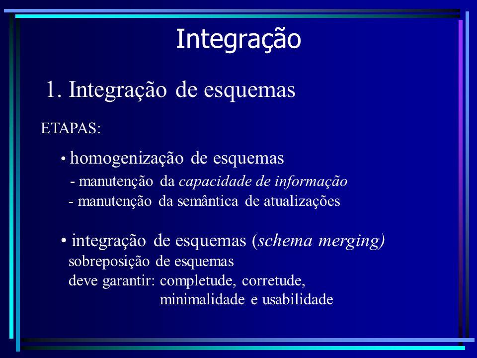 Integração 1. Integração de esquemas ETAPAS: homogenização de esquemas - manutenção da capacidade de informação - manutenção da semântica de atualizaç