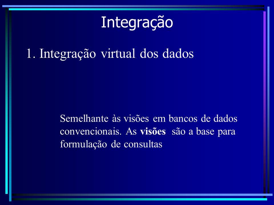 Integração 1. Integração virtual dos dados Semelhante às visões em bancos de dados convencionais. As visões são a base para formulação de consultas
