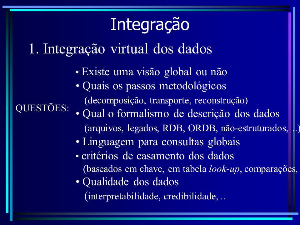 Integração 1. Integração virtual dos dados Existe uma visão global ou não Quais os passos metodológicos (decomposição, transporte, reconstrução) Qual