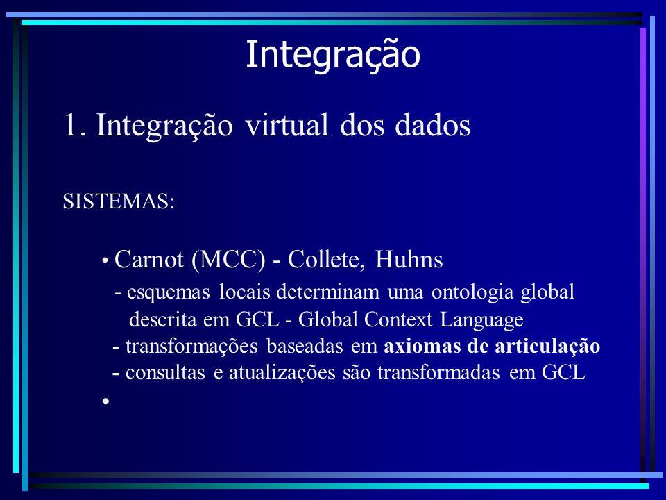 Integração 1. Integração virtual dos dados Carnot (MCC) - Collete, Huhns - esquemas locais determinam uma ontologia global descrita em GCL - Global Co