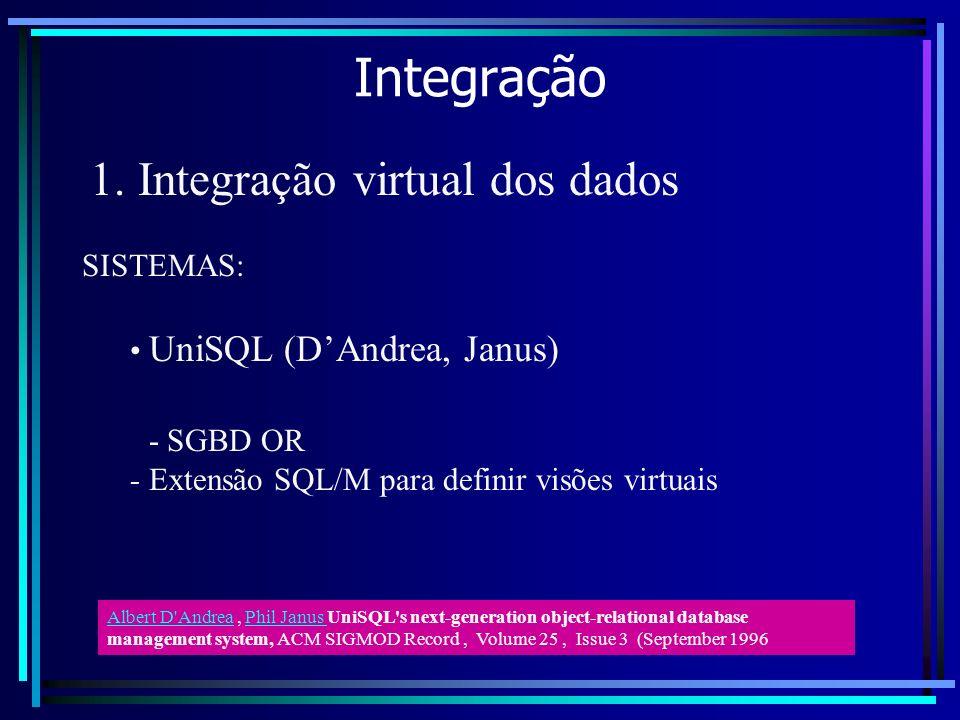 Integração 1. Integração virtual dos dados UniSQL (DAndrea, Janus) - SGBD OR - Extensão SQL/M para definir visões virtuais SISTEMAS: Albert D'AndreaAl