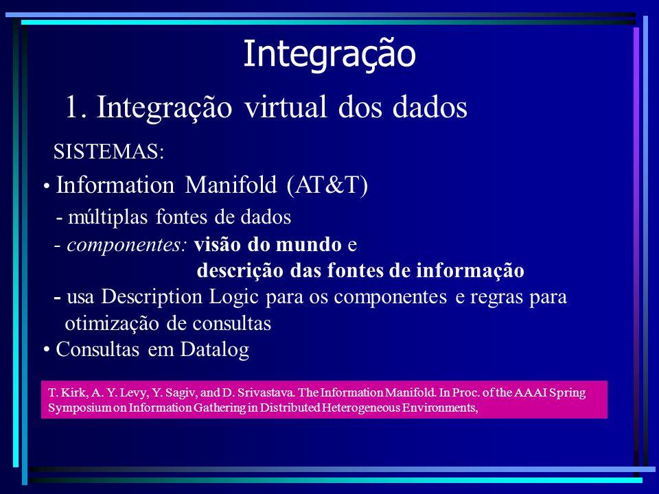 Integração 1. Integração virtual dos dados Information Manifold (AT&T) - múltiplas fontes de dados - componentes: visão do mundo e descrição das fonte