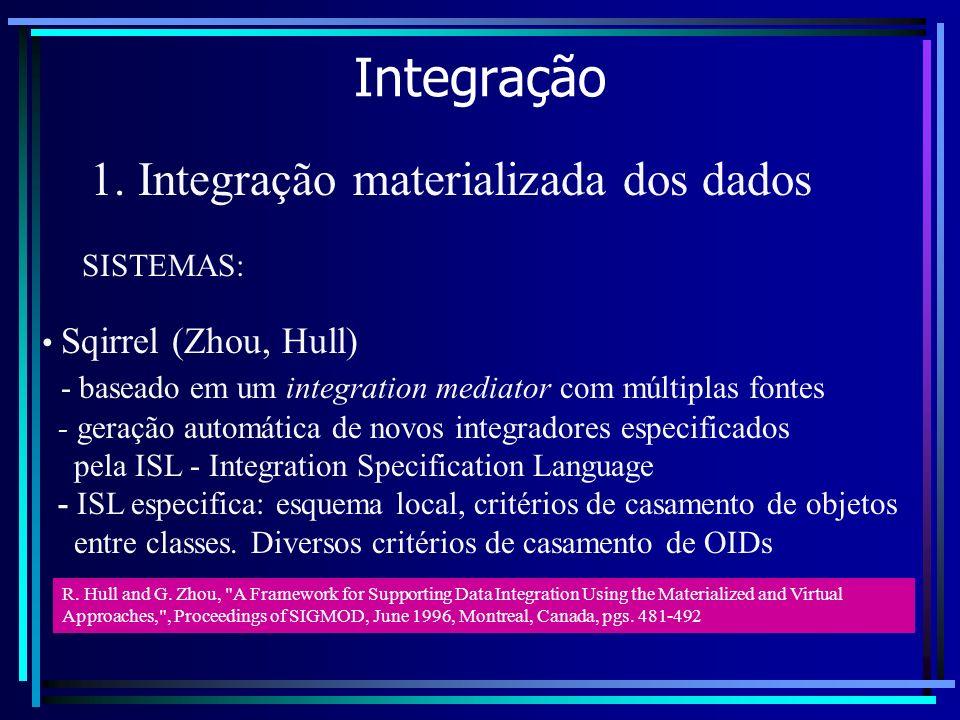 Integração 1. Integração materializada dos dados Sqirrel (Zhou, Hull) - baseado em um integration mediator com múltiplas fontes - geração automática d