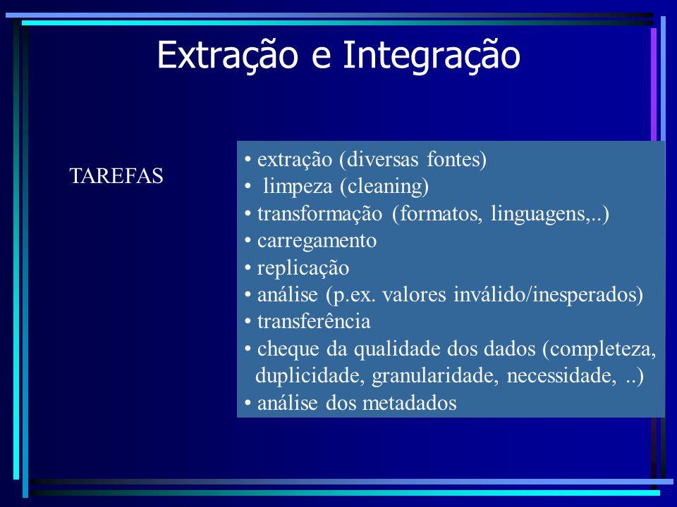 Extração e Integração TAREFAS extração (diversas fontes) limpeza (cleaning) transformação (formatos, linguagens,..) carregamento replicação análise (p