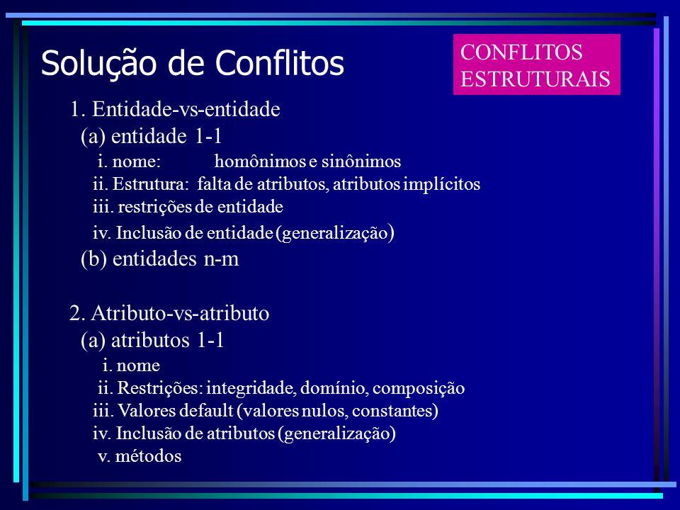 Solução de Conflitos CONFLITOS ESTRUTURAIS 1. Entidade-vs-entidade (a) entidade 1-1 i. nome: homônimos e sinônimos ii. Estrutura: falta de atributos,
