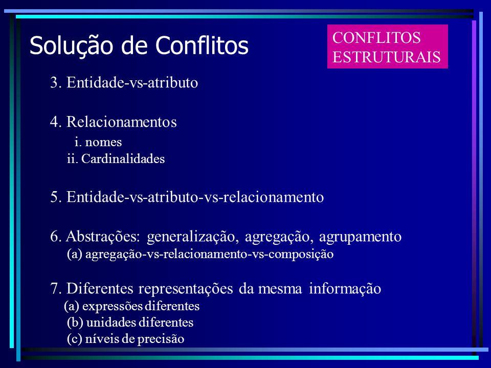 Solução de Conflitos CONFLITOS ESTRUTURAIS 3. Entidade-vs-atributo 4. Relacionamentos i. nomes ii. Cardinalidades 5. Entidade-vs-atributo-vs-relaciona