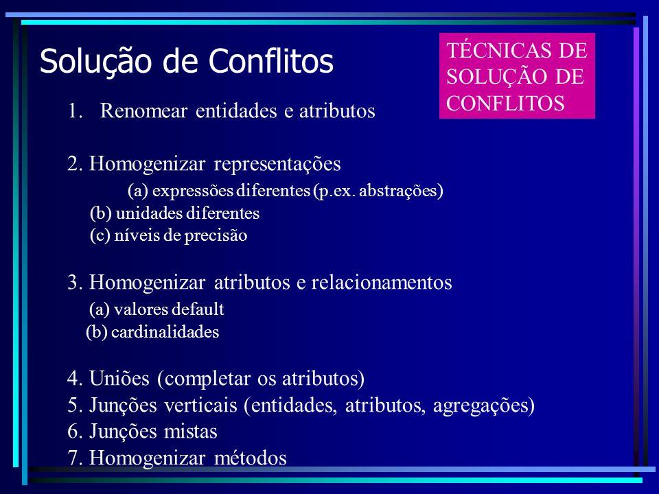 Solução de Conflitos TÉCNICAS DE SOLUÇÃO DE CONFLITOS 1.Renomear entidades e atributos 2. Homogenizar representações (a) expressões diferentes (p.ex.