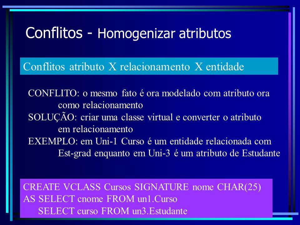 Conflitos - Homogenizar atributos CONFLITO: o mesmo fato é ora modelado com atributo ora como relacionamento SOLUÇÃO: criar uma classe virtual e conve