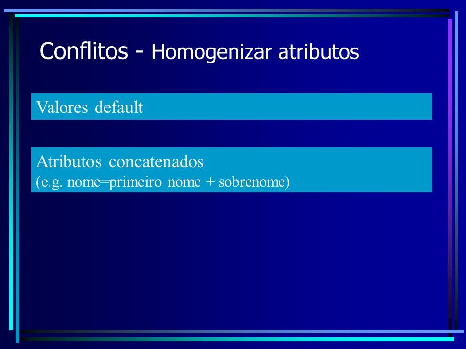 Conflitos - Homogenizar atributos Valores default Atributos concatenados (e.g. nome=primeiro nome + sobrenome)