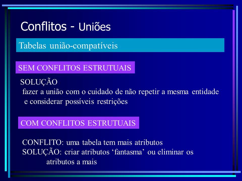 Conflitos - Uniões Tabelas união-compatíveis SEM CONFLITOS ESTRUTUAIS SOLUÇÃO fazer a união com o cuidado de não repetir a mesma entidade e considerar
