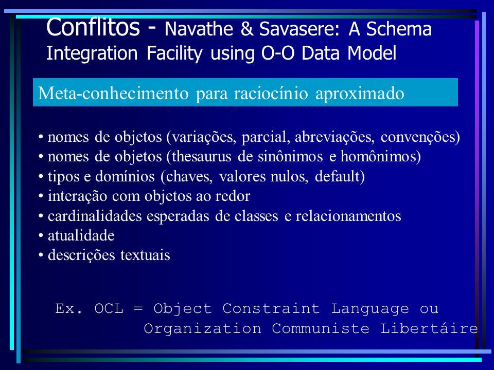 Conflitos - Navathe & Savasere: A Schema Integration Facility using O-O Data Model Meta-conhecimento para raciocínio aproximado nomes de objetos (vari