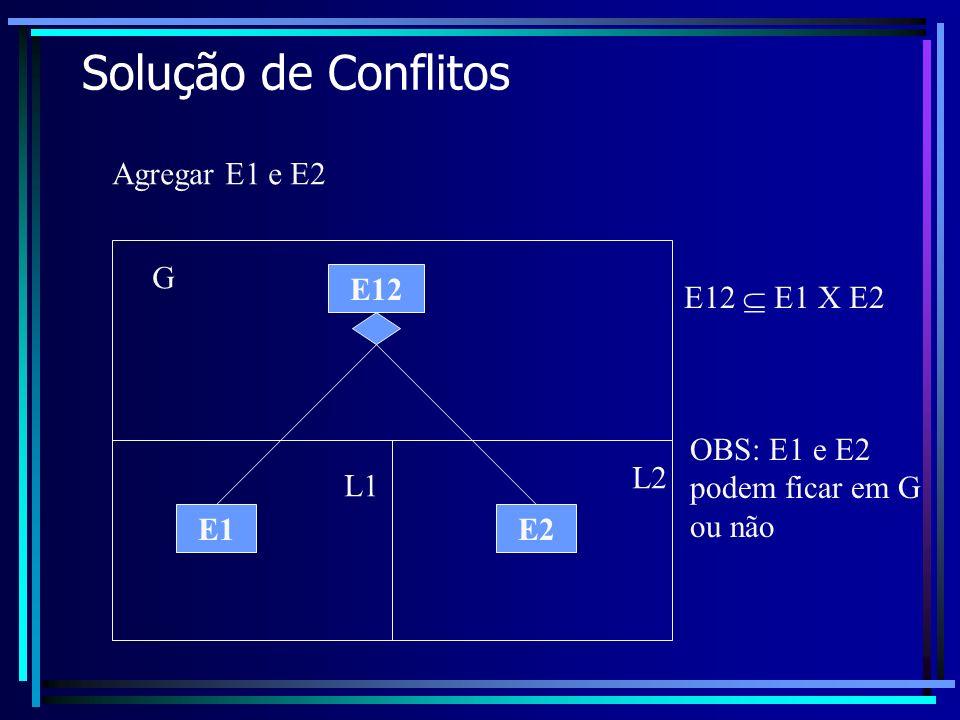 Solução de Conflitos E1E2 Agregar E1 e E2 E12 E12 E1 X E2 L1 L2 G OBS: E1 e E2 podem ficar em G ou não