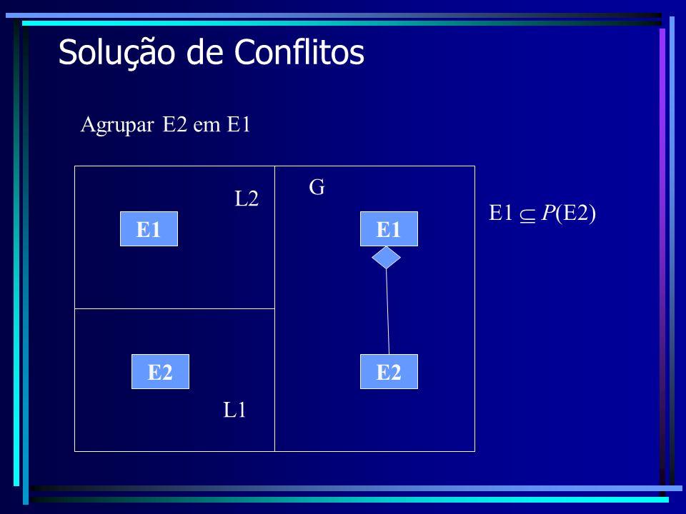 Solução de Conflitos E1 Agrupar E2 em E1 E2 L1 L2 G E1 P(E2)