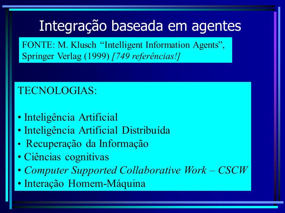 Integração baseada em agentes TECNOLOGIAS: Inteligência Artificial Inteligência Artificial Distribuída Recuperação da Informação Ciências cognitivas C