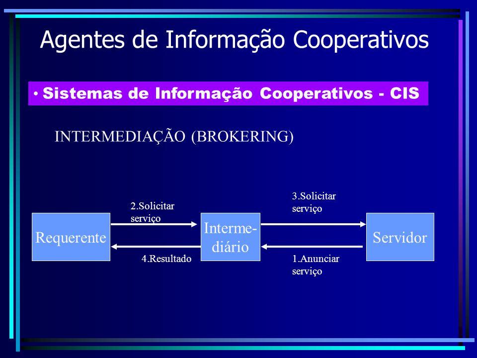 Agentes de Informação Cooperativos Sistemas de Informação Cooperativos - CIS Requerente Interme- diário Servidor INTERMEDIAÇÃO (BROKERING) 2.Solicitar