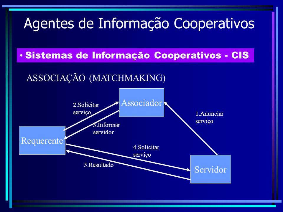 Agentes de Informação Cooperativos Sistemas de Informação Cooperativos - CIS Requerente Associador Servidor ASSOCIAÇÃO (MATCHMAKING) 2.Solicitar servi
