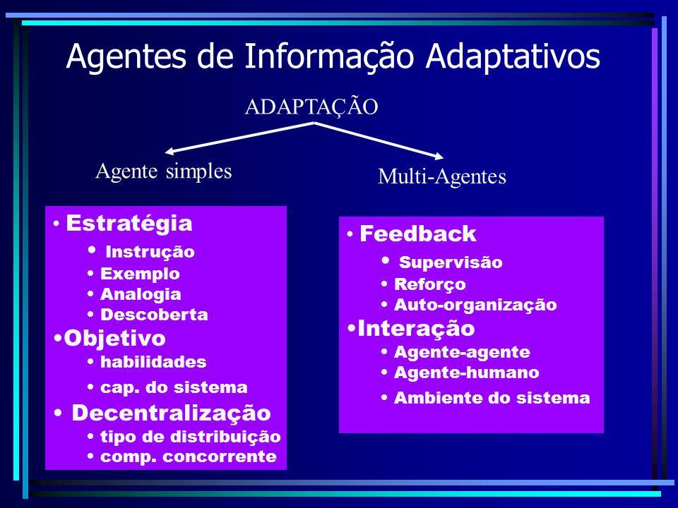 Agentes de Informação Adaptativos Estratégia Instrução Exemplo Analogia Descoberta Objetivo habilidades cap. do sistema Decentralização tipo de distri