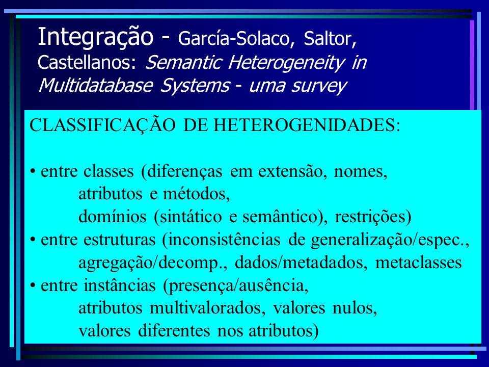 Integração - García-Solaco, Saltor, Castellanos: Semantic Heterogeneity in Multidatabase Systems - uma survey CLASSIFICAÇÃO DE HETEROGENIDADES: entre