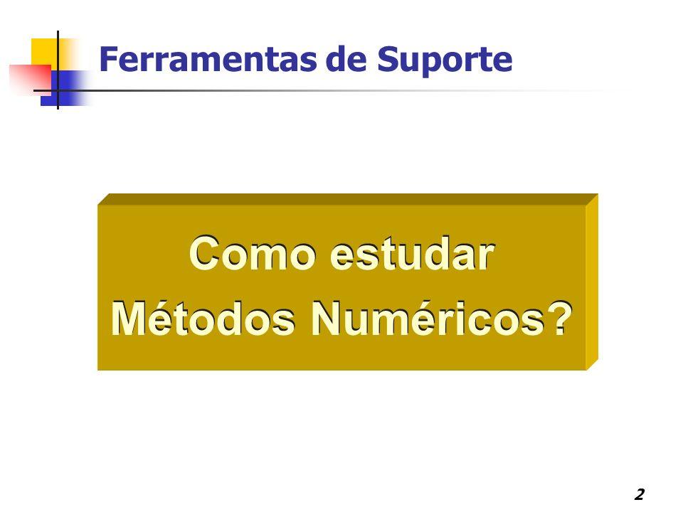 3 Verificar validade dos resultados obtidos Desenvolver Utilizar Programa Computador Uso do método numérico Ferramentas de Suporte