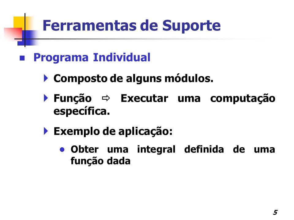 6 Ferramentas de Suporte Pacote Coleção de programas para solucionar problemas de uma área.
