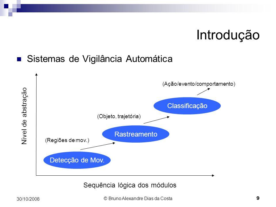 Modelagem do Sistema Sistema de Vigilância Automática 30/10/2008 30 © Bruno Alexandre Dias da Costa
