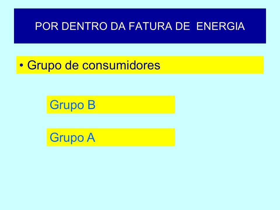 POR DENTRO DA FATURA DE ENERGIA Grupo de consumidores Grupo B Grupo A