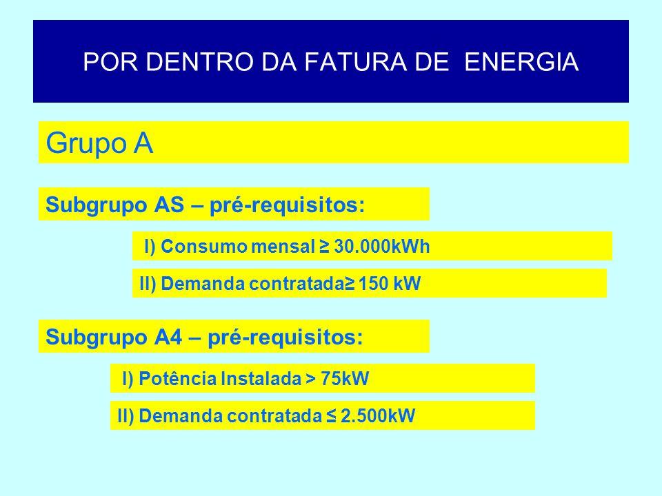 POR DENTRO DA FATURA DE ENERGIA Grupo A I) Potência Instalada > 75kW II) Demanda contratada 2.500kW Subgrupo AS – pré-requisitos: I) Consumo mensal 30