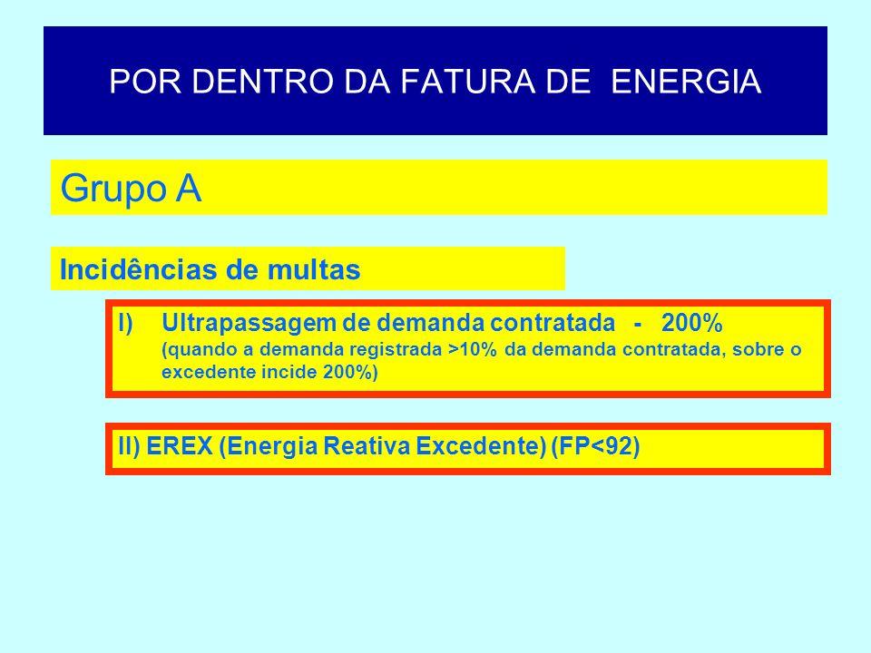 POR DENTRO DA FATURA DE ENERGIA Grupo A Incidências de multas I)Ultrapassagem de demanda contratada - 200% (quando a demanda registrada >10% da demand