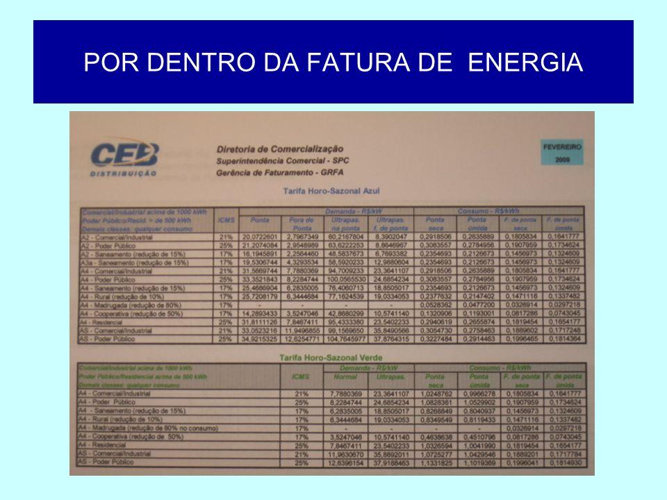 Alguns conceitos...(V) POR DENTRO DA FATURA DE ENERGIA Período úmido: período de dezembro a abril.