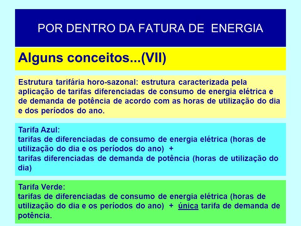 POR DENTRO DA FATURA DE ENERGIA Tarifas – Grupo A (I) Tarifa Convencional Tarifa de consumo (R$/kWh) Tarifa de demanda (kW) (R$/kW) THSV (tarifa horo-sazonal verde) Tarifa de consumo – ponta seca (R$/kWh) Tarifa de consumo – fora da ponta – seca (R$/kWh) Tarifa de consumo – ponta úmida (R$/kWh) Tarifa de consumo – fora da ponta – úmida (R$/kWh) Tarifa de demanda (R$/kW)